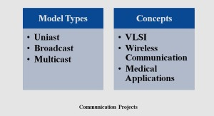 IEEE COMMUNICATION PROJECT