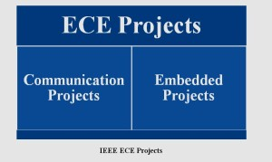 IEEE COMMUNICATION PROJECTS