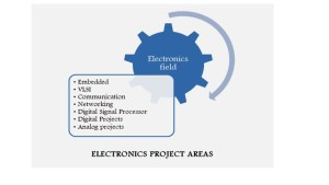IEEE EMBEDDED PROJECT