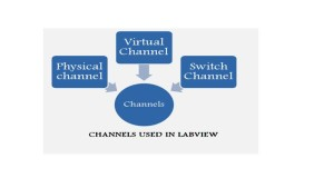 IEEE LABVIEW PROJECTSSTUDENTS