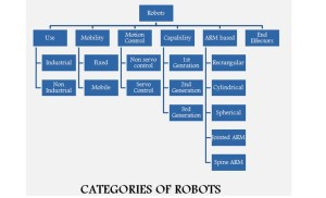 IEEE ROBOTICS PROJECTS