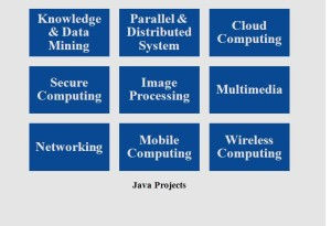 KNOWLEDGE & DATA MINING PROJECTS IN JAVA