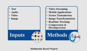 MULTIMEDIA BASED PROJECTS