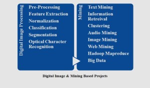 MULTIMEDIA BASED PROJECTS STUDENTS