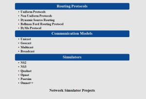 NETWORK SIMULATORP ROJECTS