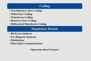 OPTISYSTEM PROJECTS FOR STUDENTS