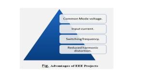 IEEE project for eee