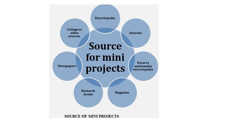 Ieee Project Topics For Computer Science Ieee Projects