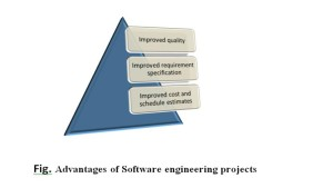 software engg projects for students